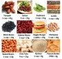 Top Non-Animal Protein Sources